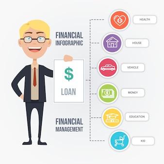 Modelo infográfico financeiro
