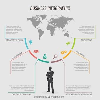 Molde do infográfico