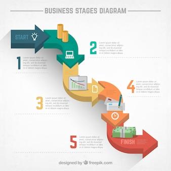 Negócios stafes diagrama