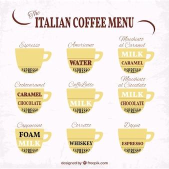 O menu de café italiano