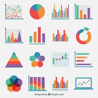 Os gráficos coloridos