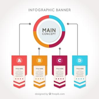 Pacote de banners infográfico em design plano