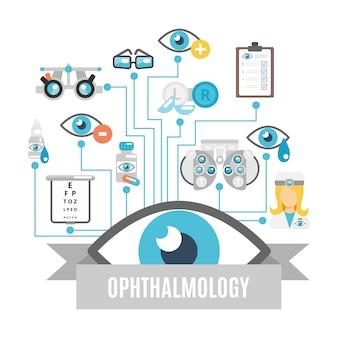 Pacote de ícones oftalmologia
