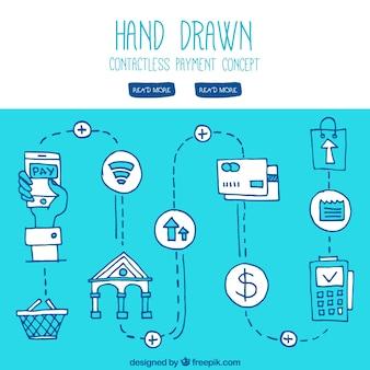 Pagamento sem contato desenhado a mão