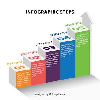 Passos de informação com estilo isométrico