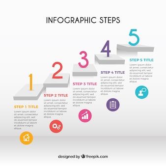 Passos infográficos com números coloridos