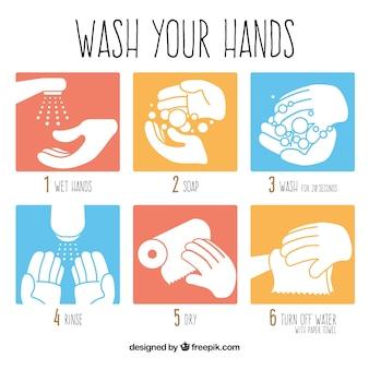 Passos para lavar as mãos