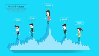 Pessoas de negócios em gráfico com pontuação. estimar o conceito de recursos humanos