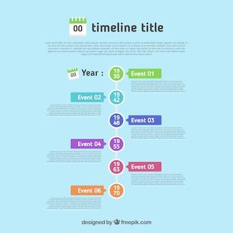 Projeto de linha de tempo Infographic com texto