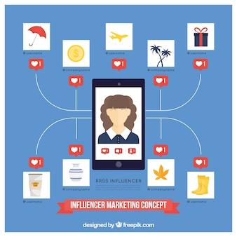 Projeto de marketing Influencer com linhas de conexão