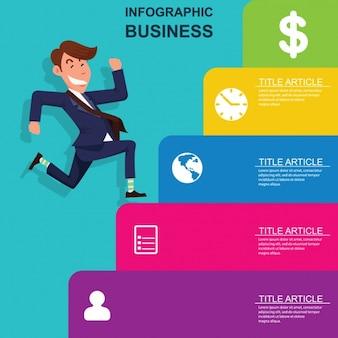 Projeto infográfico negócios