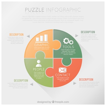 Quebra-cabeça infográfico