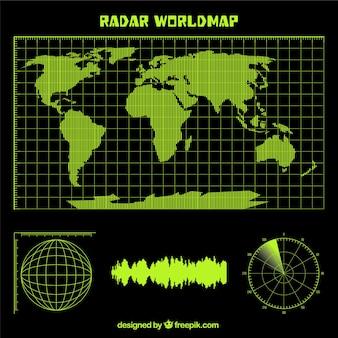 Radar mapa do mundo