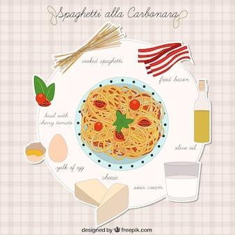 Receita espaguete carbonara