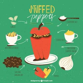 Recheado receita pimentas