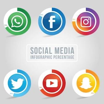 Seis ícones de mídia social com percentagens para infográfico