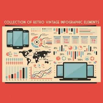 Set retro vetor de elementos de Infographic