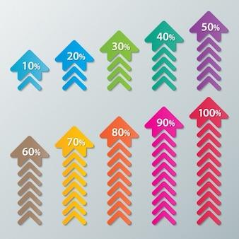Setas com percentagens