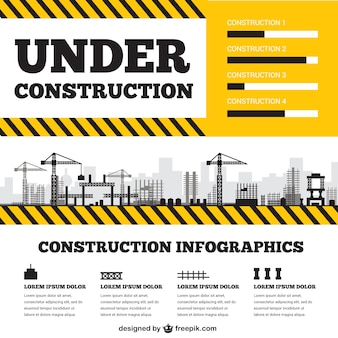 Sob infografia construção