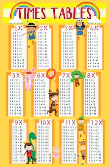 Tabelas de tempos com crianças em segundo plano