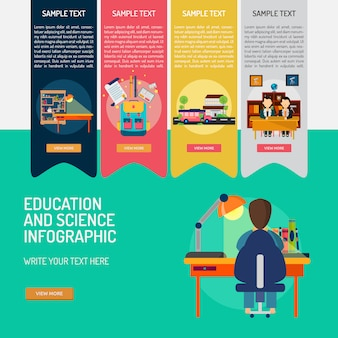 Template infográfico Educação