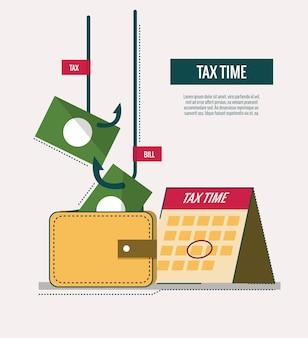 Tempo de antecedência do imposto