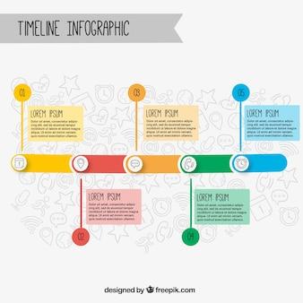 Timeline infográfico com cinco opções e elementos desenhados à mão