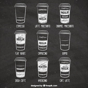 Tipo de cafés mão desenhada no quadro-negro