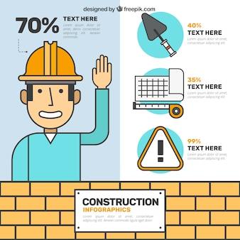 Trabalhador com elementos de construção para infografia