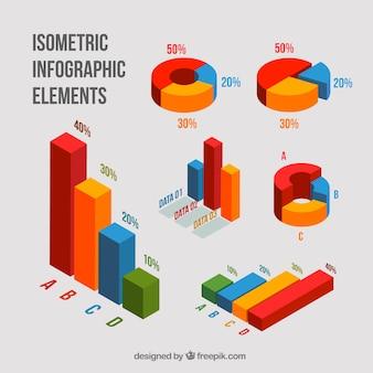 Confezione da grafici isometriche