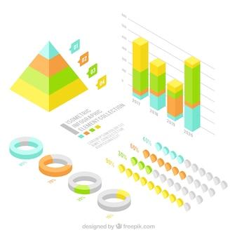 Confezione isometrica di elementi infografica