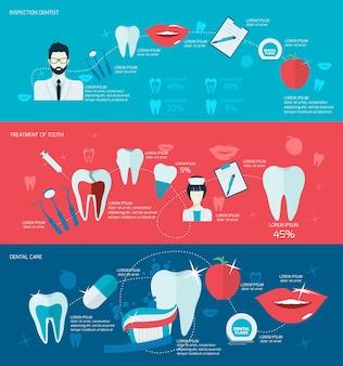 Denti dentale cura bocca salute set di bandiera con ispezione dentista trattamento isolato illustrazione vettoriale