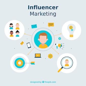Design moderno marketing influencer