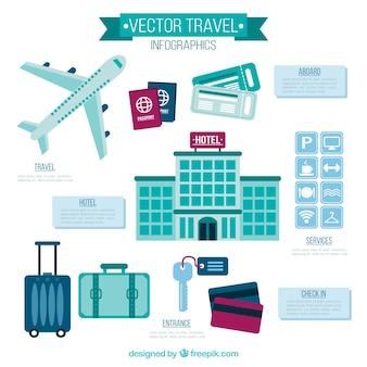 Diversi elementi essenziali per viaggiare