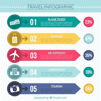 Elementi di infographic di viaggio