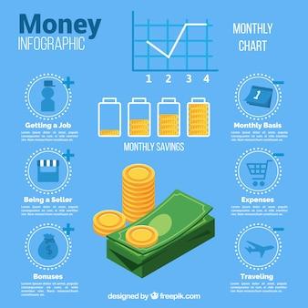 Elementi infographic di denaro