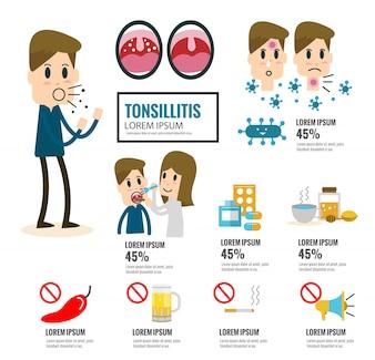 Elemento infografico di tonsillite. concetto di assistenza sanitaria. illustrazione di disegno piatto del fumetto di vettore.