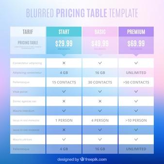 Grande tabella dei prezzi in colori pastello