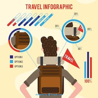 Infografica del viaggiatore con zaino in disegno piatto