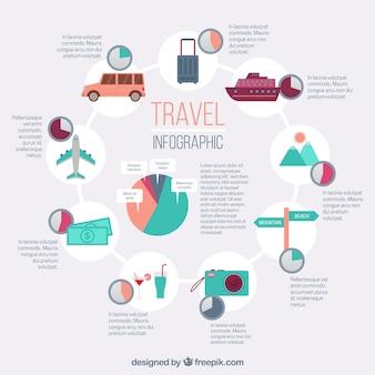 Infografica di viaggio con i trasporti e altri elementi