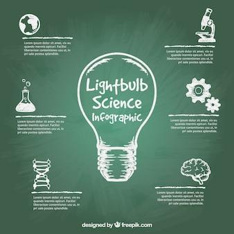 Infografica scienza con sfondo lavagna