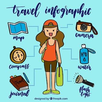 Infografie di viaggio con accessori disegnati a mano e da viaggio