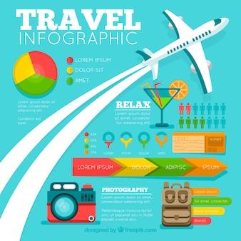 Infographic piatto divertente di viaggio pianificato
