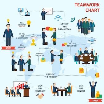 Insieme infografica di lavoro di squadra con avatar di affari e illustrazione vettoriale mappa del mondo
