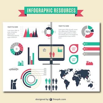 Modello di brochure risorse infographic