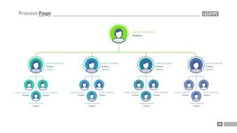 Modello di diapositiva struttura dell'albero aziendale