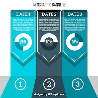 Passo banner infographic