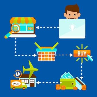 Processo di shopping online