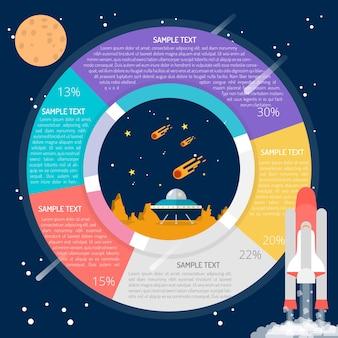 Progettazione infografica dello spazio