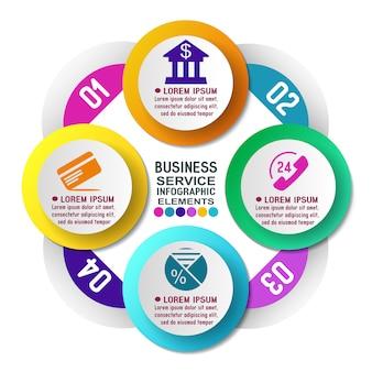 Progettazione Infografica Servizio Aziendale